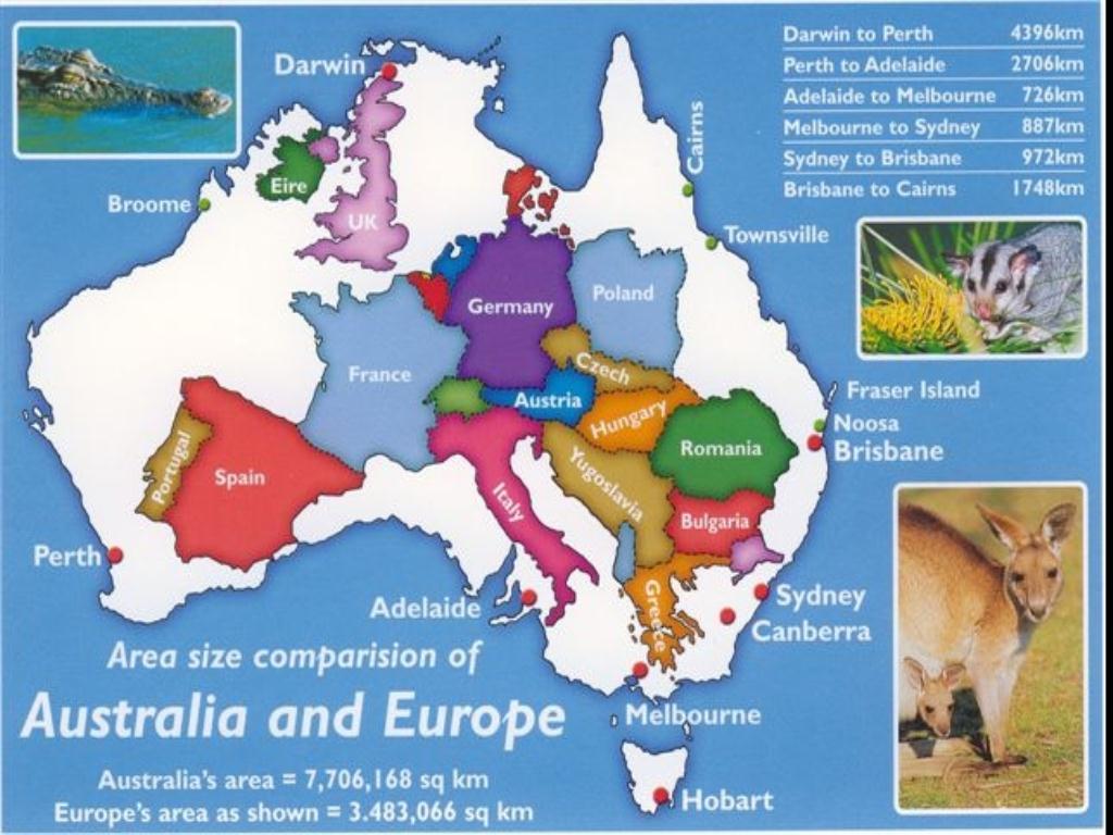 Visiter l'Australie c'est comme visiter l'Europe en terme de kilometres